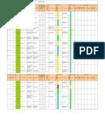 Matriz de Riesgo Formato Inicia -Produccion