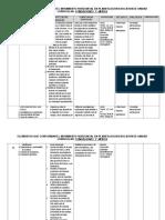 Plan de trabajo de Fundaciones y muros.docx