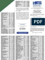 Lista Salarios I Semestre 2016