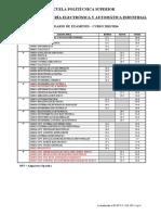 ExamenesGIEAI - copia.pdf