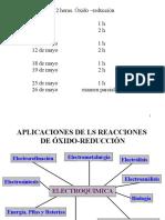 Química analitica, introducción