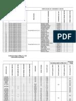Umarpura Consumer Schedule