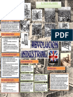 Infografia Historia Industrial