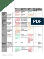 Tabelle Unternehmensformen Data