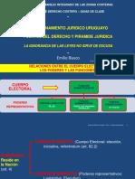 Ordenamiento  legal de uruguay.pdf