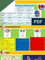 NAFTA CASITAS PUES.pptx