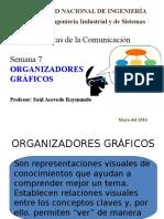 Semana 7 Organizadores Gráficos