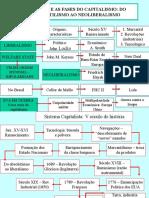 20140217 HistÓria Do Capitalismo