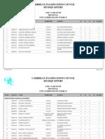2014 CSEC Regional Merit List By Subject.pdf