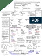 EECS-233-final-exam-cheat-sheet.pdf