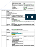 Psychiatry Shelf Spreadsheet P.montenigro M3