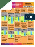 PROGRAMACIÓN DE COMBINACIONES - TERCERA ENTREGA ITEMS TAMBOPATA%2c LABERINTO Y LAS PIEDRAS - INICIAL Y PRIMARIA (1).pdf