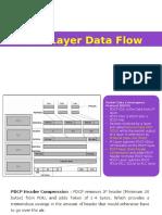 LTE Layer & Data Flow