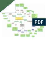 Generalidades de La Planeación