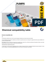 Chemical Compatibility Table