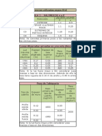 Hoja de excel para el diseño y calculo estructural de zapatas