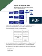 aceroyhierro-110117134128-phpapp01.doc