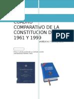 Cuadro Comparativo de La Constitución de 1961 y 1999