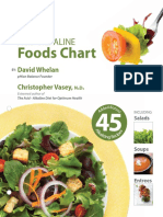 -Acid-Alkaline-Food-Chart.pdf