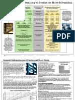 Hot-Dip Galvanizing vs Continuous Sheet Galvanizing