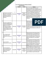 Verónika Mendoza - Proyectos de Ley presentados de autoría propia