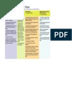 CommunicationStagebyStage_9_04.pdf