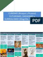CUBISMO (Braque y Picasso) FUTURISMO FINAL 2014- 2.pdf