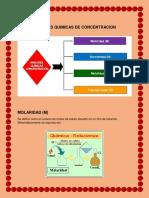 Unidades Quimicas de Concentracion