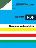 crolimtablice.pdf