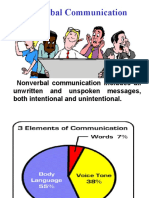7. Non Verbal Cues.ppt