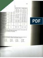 Typical Generator Parameters