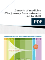 17th Mar 2016- JC-The Genesis of Medicine -The Journey From Nature to Lab to Shelf