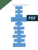 Compliance Process Flow.docx
