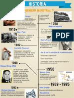 infografia historia ingenieria industrial