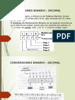 1. Sistemas Numericos y Codigos
