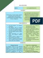 Relación Entre Acto Juridico y Administrativo