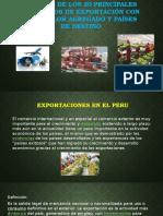 Análisis de Los 20 Principales Productos de Exportación