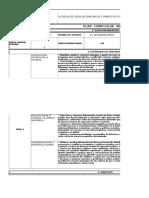 1.9 Plan Curricular Anual 9no Estudios Sociales
