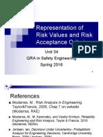 Risk Acceptance 23905