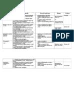 134641021-planificarea-unitatilor-de-invatare-pe-semestrul-I.doc
