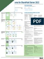 Enteprise Farm Model for SharePoint 2013 Server