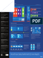 SharePoint on Azure w SQL AlwaysOn Infographic 2014 SEC