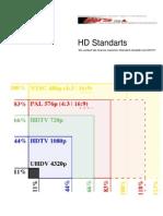 AVServicetechnik HDTV FAQ