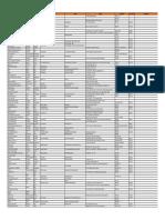 info for 8f645 a05be 93233520-Sponsors-List.pdf