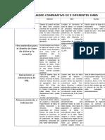 Cuadro Comparativo Sistemas Gestores de Base de Datos