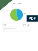 Estatísticas e Dados _ Meu Survio