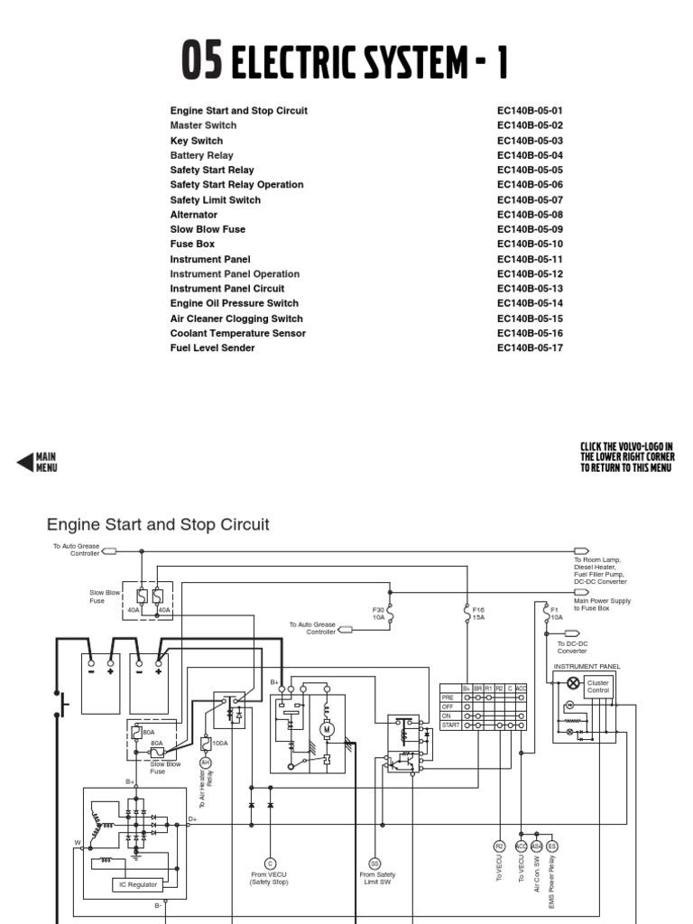 Volvo Ec140 Wiring Diagram