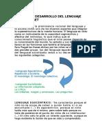ETAPAS  DEL LENGUAJE SEGÚN PIAGETnateria en linea (1).docx