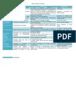 Psicología de La Salud y Conceptos Relacionados