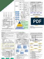 RESUMEN-DE-ADMINISTRACION-Y-GESTION-DE-EMPRESAS.pdf